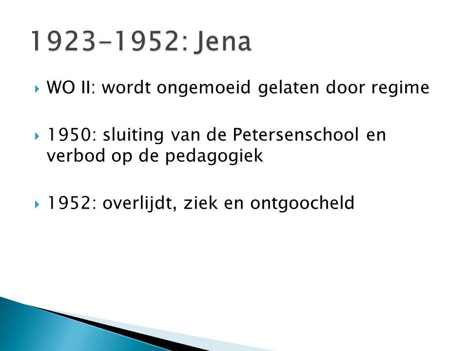  Vanaf 1965: invoering Jenaplan in Nederland onder impuls van Suus Freudenthal-Luther  Jaren 1994-2014: schuchtere pogingen in Vlaanderen  2009: heftig debat over de houding van Petersen tijdens WO II ◦ Kritisch onderzoek van Benjamin Ortmeyer: uitspraken van Petersen die racistisch, antisemitisch en nazistisch zijn ◦ Waarom deed Petersen deze uitspraken.