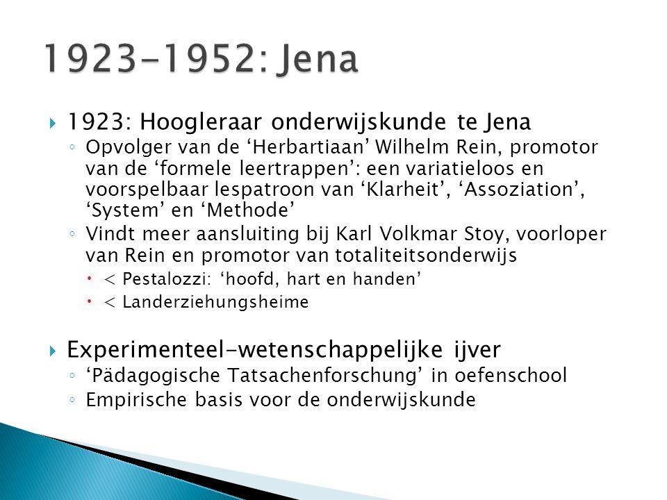  1927: congres New Education Fellowship (Locarno) ◦ Eerste publieke en internationale bekendheid met 'Der kleine Jenaplan'  1928-1929: lezingen in de V.S.A.