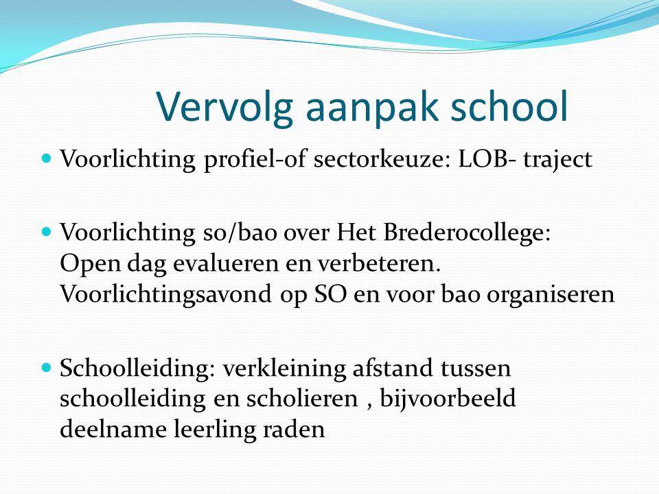Vervolg aanpak school Voorlichting profiel-of sectorkeuze: LOB- traject Voorlichting so/bao over Het Brederocollege: Open dag evalueren en verbeteren.