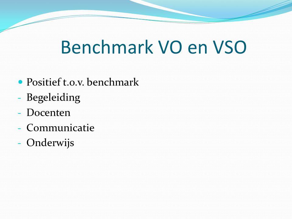 Benchmark VO en VSO Positief t.o.v. benchmark - Begeleiding - Docenten - Communicatie - Onderwijs