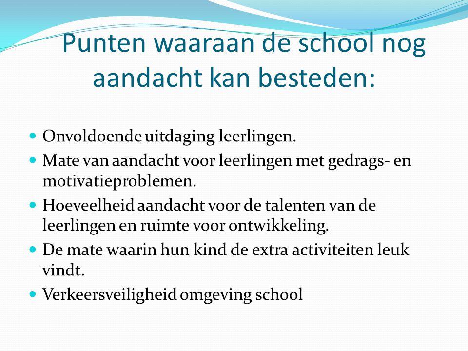 Aanpak school Voldoende uitdaging leerlingen: sturen op de ambitieuze doelen van het OPP.