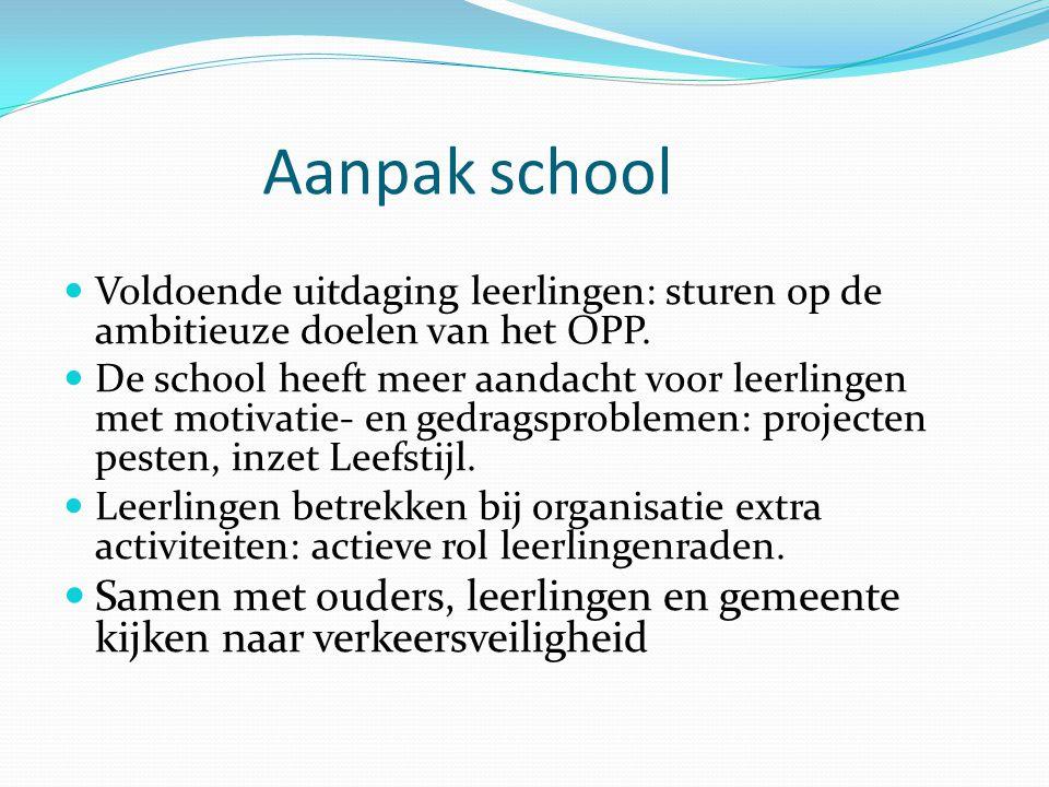 Aanpak school Voldoende uitdaging leerlingen: sturen op de ambitieuze doelen van het OPP. De school heeft meer aandacht voor leerlingen met motivatie-