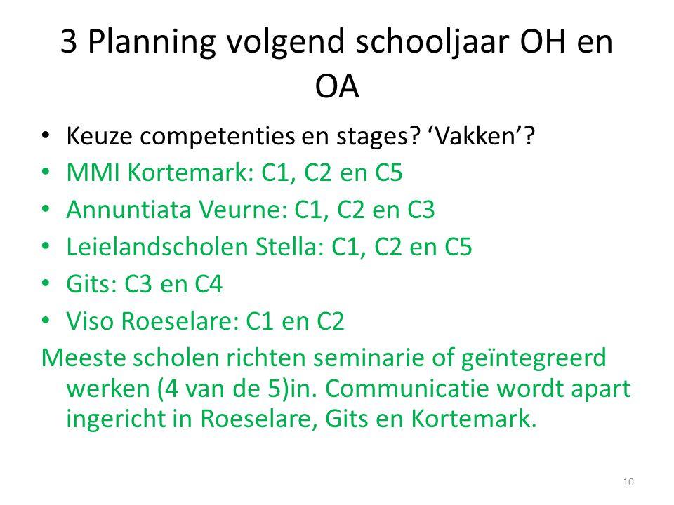 3 Planning volgend schooljaar OH en OA Keuze competenties en stages? 'Vakken'? MMI Kortemark: C1, C2 en C5 Annuntiata Veurne: C1, C2 en C3 Leielandsch