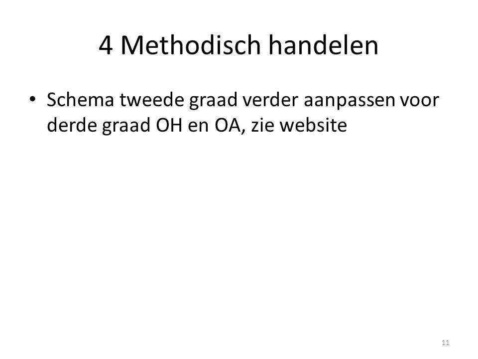 4 Methodisch handelen Schema tweede graad verder aanpassen voor derde graad OH en OA, zie website 11