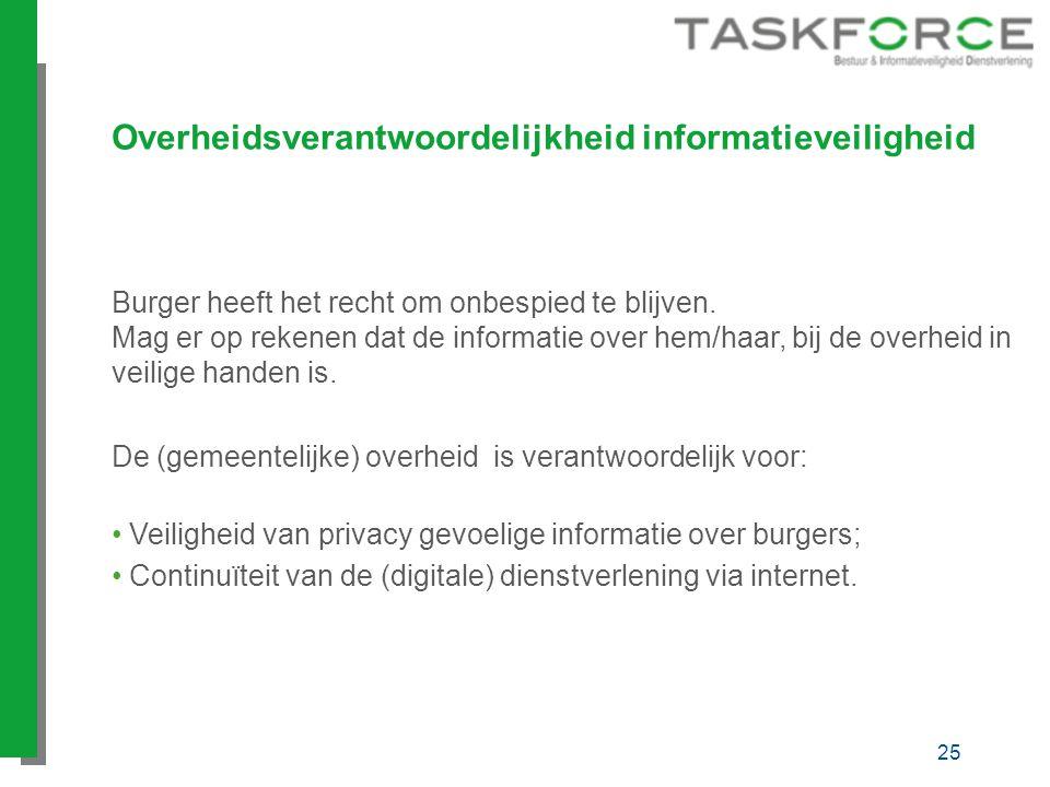Overheidsverantwoordelijkheid informatieveiligheid Burger heeft het recht om onbespied te blijven. Mag er op rekenen dat de informatie over hem/haar,