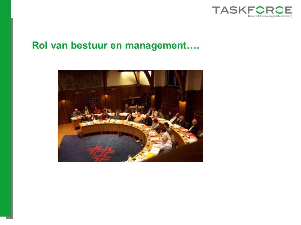 Rol van bestuur en management….