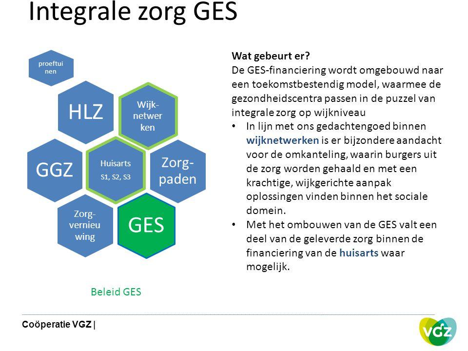 Integrale zorg GES Wijk- netwer ken HLZ proeftui nen Zorg- paden Huisarts S1, S2, S3 GGZ Zorg- vernieu wing GES Wat gebeurt er? De GES-financiering wo