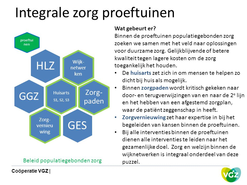 Integrale zorg proeftuinen Wijk- netwer ken HLZ proeftui nen Zorg- paden Huisarts S1, S2, S3 GGZ Zorg- vernieu wing GES Wat gebeurt er? Binnen de proe