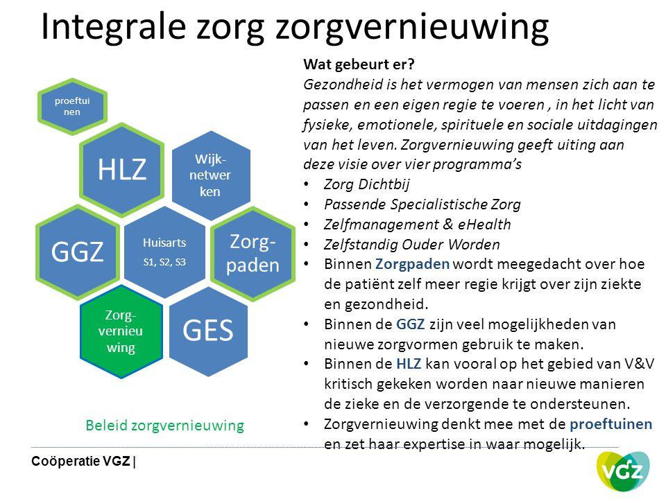 Integrale zorg zorgvernieuwing Wijk- netwer ken HLZ proeftui nen Zorg- paden Huisarts S1, S2, S3 GGZ Zorg- vernieu wing GES Wat gebeurt er? Gezondheid