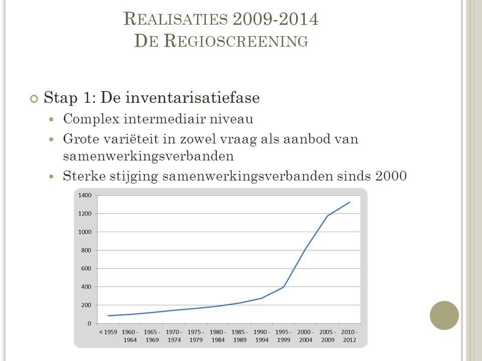 R EALISATIES 2009-2014 D E R EGIOSCREENING Stap 1: De inventarisatiefase Complex intermediair niveau Grote variëteit in zowel vraag als aanbod van sam