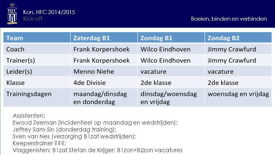 Boeien, binden en verbinden Kon. HFC 2014/2015 Kick-off Assistenten: Ewoud Zeeman (incidentieel op maandag en wedstrijden); Jeffrey Sam-Sin (donderdag