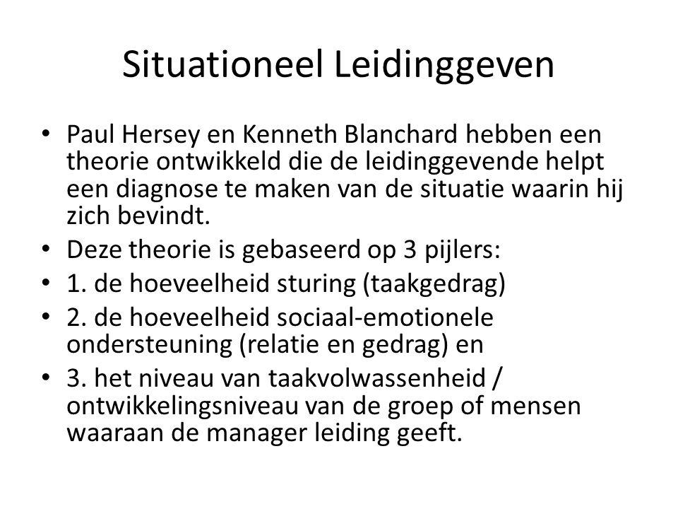 Situationeel Leidinggeven Paul Hersey en Kenneth Blanchard hebben een theorie ontwikkeld die de leidinggevende helpt een diagnose te maken van de situ