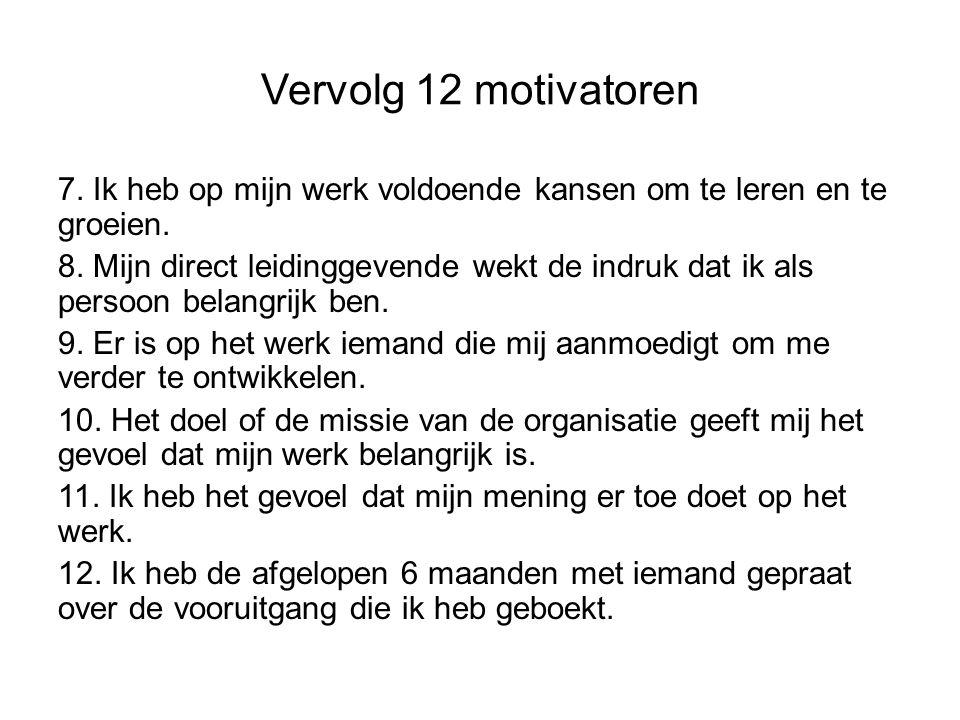 Vervolg 12 motivatoren 7. Ik heb op mijn werk voldoende kansen om te leren en te groeien. 8. Mijn direct leidinggevende wekt de indruk dat ik als pers