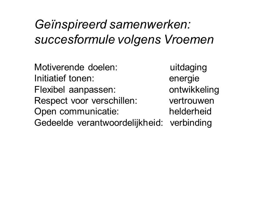 Geïnspireerd samenwerken: succesformule volgens Vroemen Motiverende doelen: uitdaging Initiatief tonen: energie Flexibel aanpassen: ontwikkeling Respe