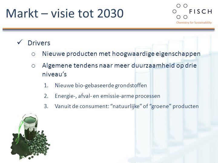 Markt – visie tot 2030 Drivers o Nieuwe producten met hoogwaardige eigenschappen o Algemene tendens naar meer duurzaamheid op drie niveau's 1.Nieuwe bio-gebaseerde grondstoffen 2.Energie-, afval- en emissie-arme processen 3.Vanuit de consument: natuurlijke of groene producten