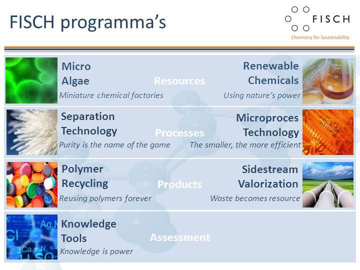 FISCH zet in op micro-algen Alternatieven voor fossiele grondstoffen Minder emissies / kringloopsluiting Nieuwe producten en functionaliteiten Resources Processes Products 1.