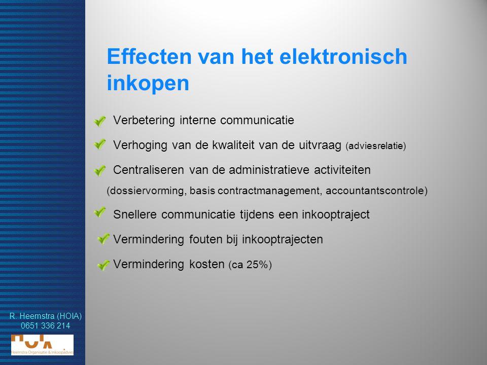 R. Heemstra (HOIA) 0651 336 214 Verbetering interne communicatie Verhoging van de kwaliteit van de uitvraag (adviesrelatie) Centraliseren van de admin