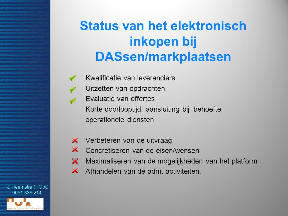 R. Heemstra (HOIA) 0651 336 214 Status van het elektronisch inkopen bij DASsen/markplaatsen Kwalificatie van leveranciers Uitzetten van opdrachten Eva