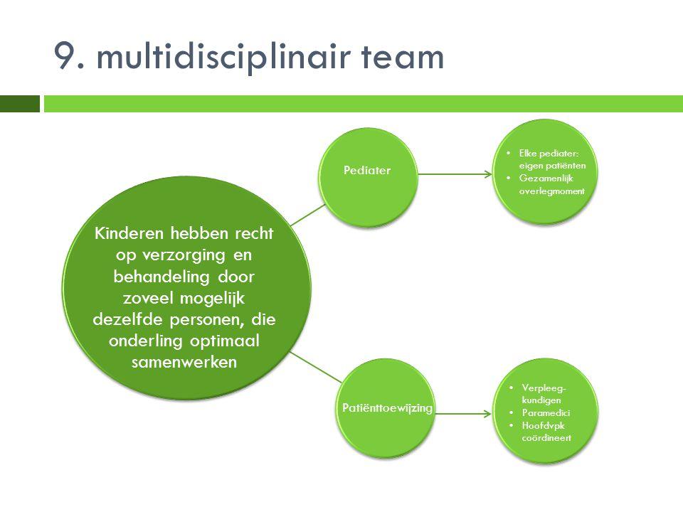 9. multidisciplinair team Elke pediater: eigen patiënten Gezamenlijk overlegmoment Verpleeg- kundigen Paramedici Hoofdvpk coördineert Patiënttoewijzin