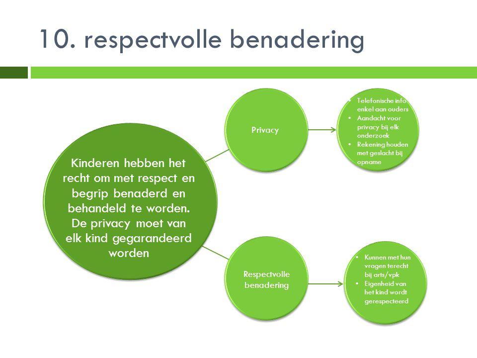10. respectvolle benadering Telefonische info enkel aan ouders Aandacht voor privacy bij elk onderzoek Rekening houden met geslacht bij opname Kunnen
