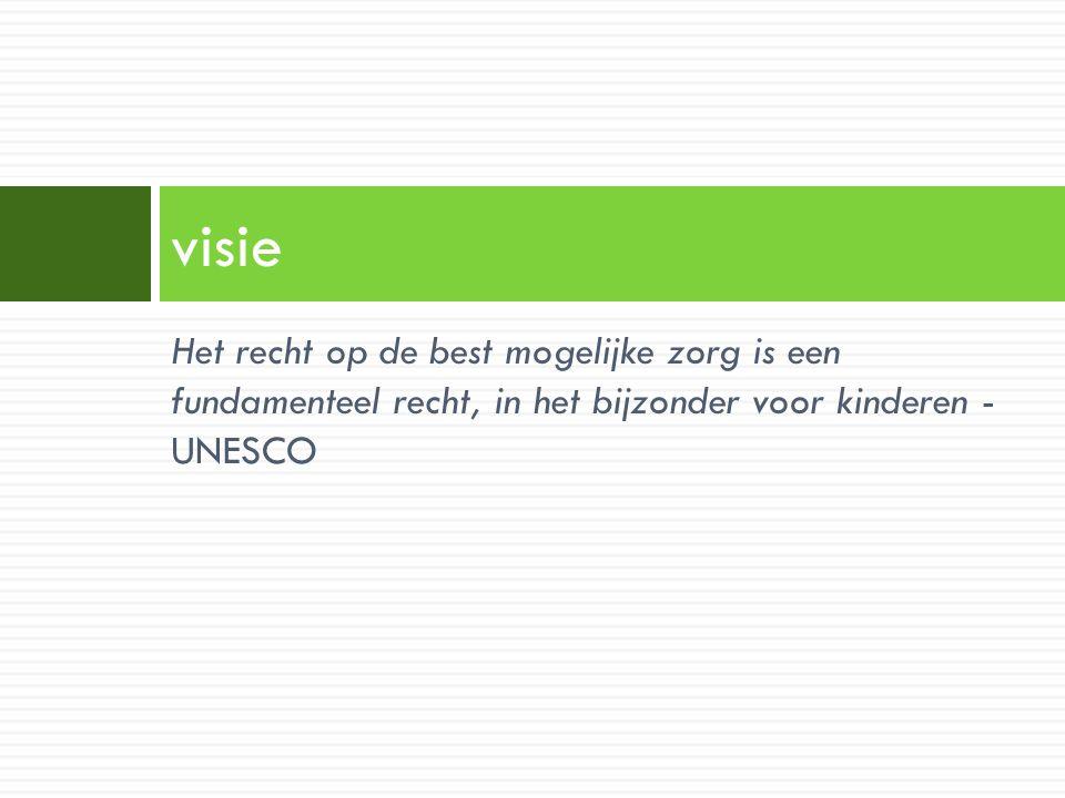 uitgangspunt  European Association for Children in Hospital (EACH)  Charter van het gehospitaliseerde kind  Opgebouwd uit 10 artikels Uitgangspunt voor de opvang en zorg voor ambulante en opgenomen kinderen in het Sint-Rembertziekenhuis
