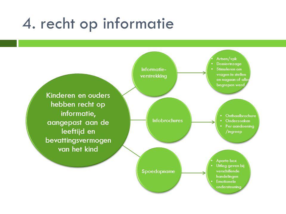 4. recht op informatie Artsen/vpk Dossierinzage Stimuleren om vragen te stellen en nagaan of alles begrepen werd Onthaalbrochure Onderzoeken Per aando
