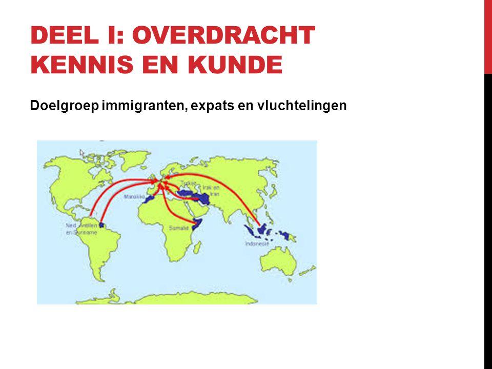 DEEL I: OVERDRACHT KENNIS EN KUNDE Doelgroep immigranten, expats en vluchtelingen