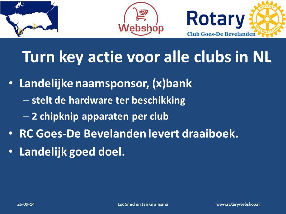 www.rotarywebshop.nl Turn key actie voor alle clubs in NL Landelijke naamsponsor, (x)bank – stelt de hardware ter beschikking – 2 chipknip apparaten p