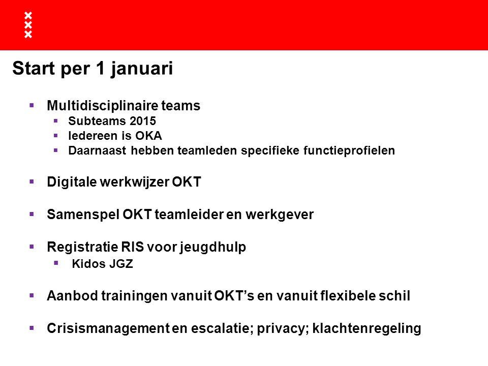  Multidisciplinaire teams  Subteams 2015  Iedereen is OKA  Daarnaast hebben teamleden specifieke functieprofielen  Digitale werkwijzer OKT  Same