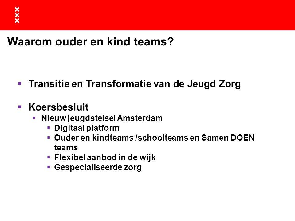  Transitie en Transformatie van de Jeugd Zorg  Koersbesluit  Nieuw jeugdstelsel Amsterdam  Digitaal platform  Ouder en kindteams /schoolteams en