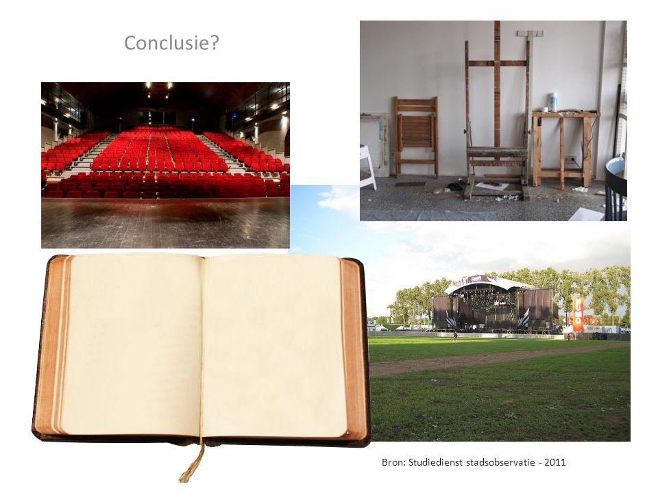 Conclusie Bron: Studiedienst stadsobservatie - 2011