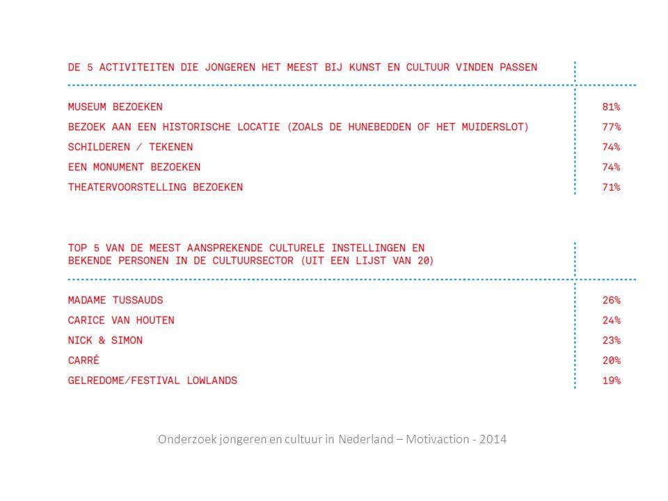 Onderzoek jongeren en cultuur in Nederland – Motivaction - 2014
