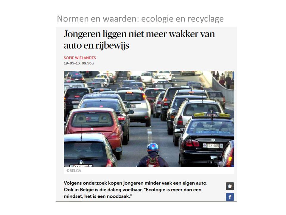 Normen en waarden: ecologie en recyclage