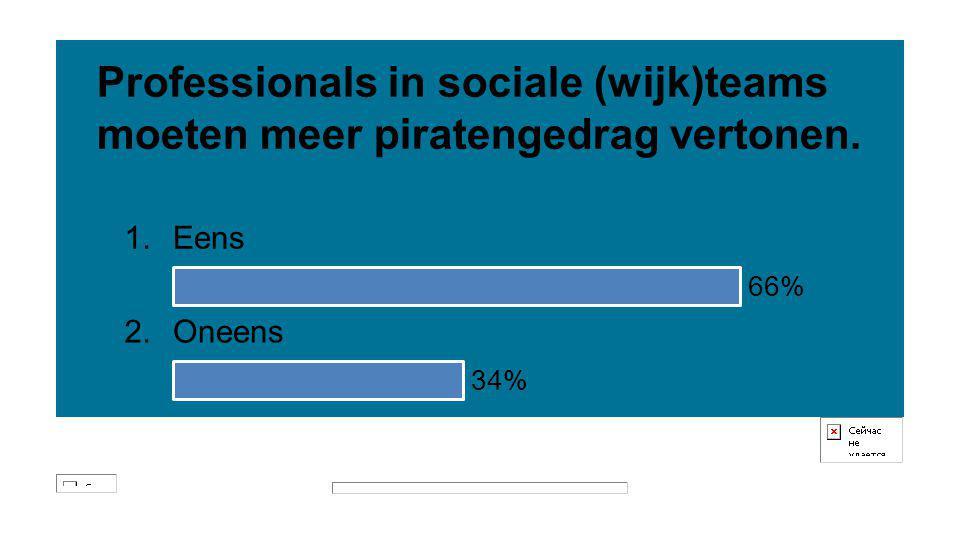 Professionals in sociale (wijk)teams moeten meer piratengedrag vertonen. 1.Eens 66% 2.Oneens 34%
