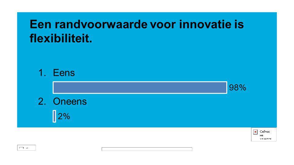 Een randvoorwaarde voor innovatie is flexibiliteit. 1.Eens 98% 2.Oneens 2%