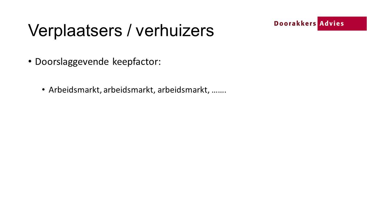 Verplaatsers / verhuizers Doorslaggevende keepfactor: Arbeidsmarkt, arbeidsmarkt, arbeidsmarkt, …….