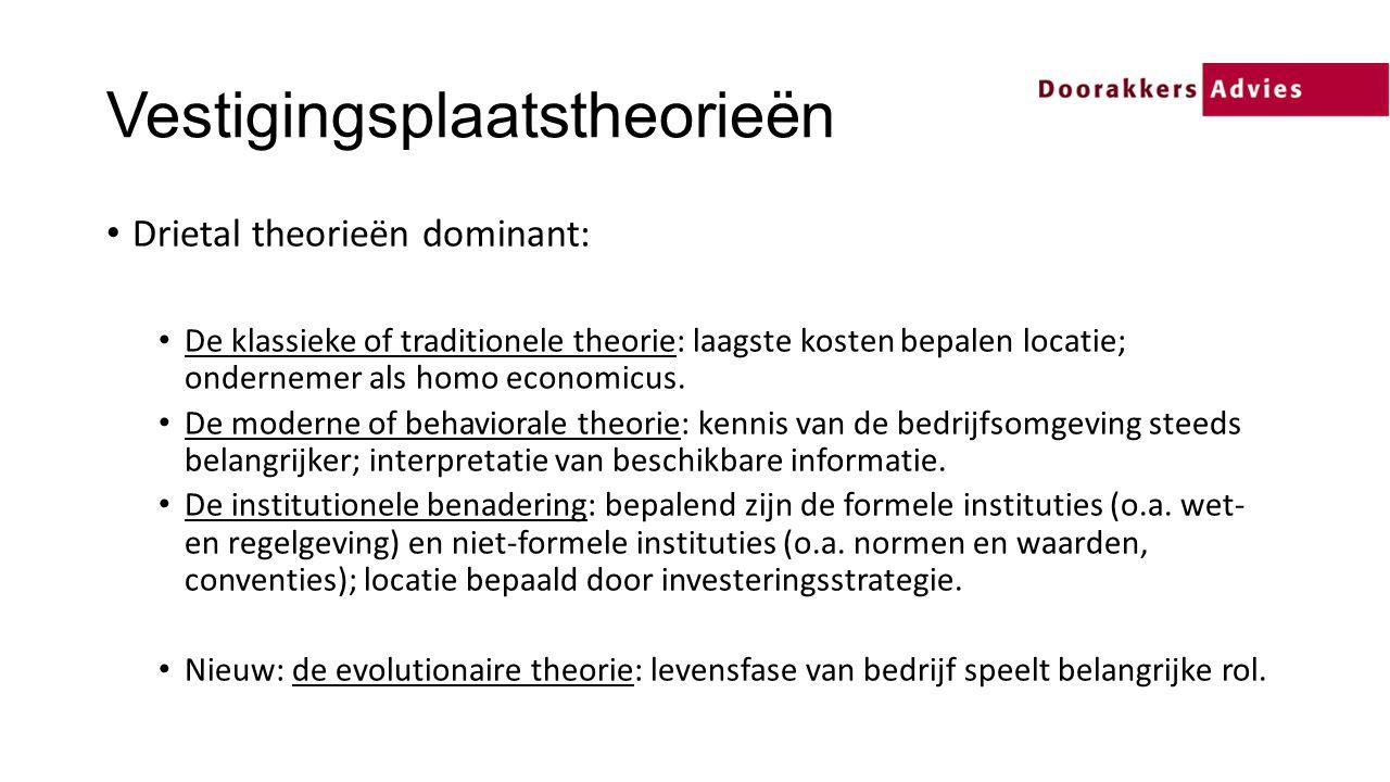 Vestigingsplaatstheorieën Drietal theorieën dominant: De klassieke of traditionele theorie: laagste kosten bepalen locatie; ondernemer als homo economicus.