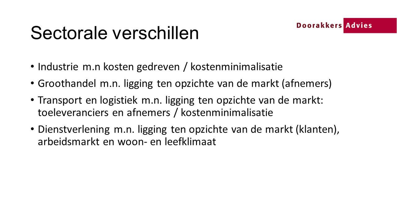 Sectorale verschillen Industrie m.n kosten gedreven / kostenminimalisatie Groothandel m.n.