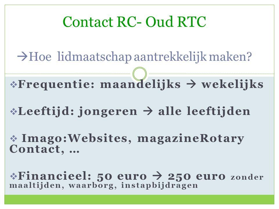  Frequentie: maandelijks  wekelijks  Leeftijd: jongeren  alle leeftijden  Imago:Websites, magazineRotary Contact, …  Financieel: 50 euro  250 euro zonder maaltijden, waarborg, instapbijdragen Contact RC- Oud RTC  Hoe lidmaatschap aantrekkelijk maken