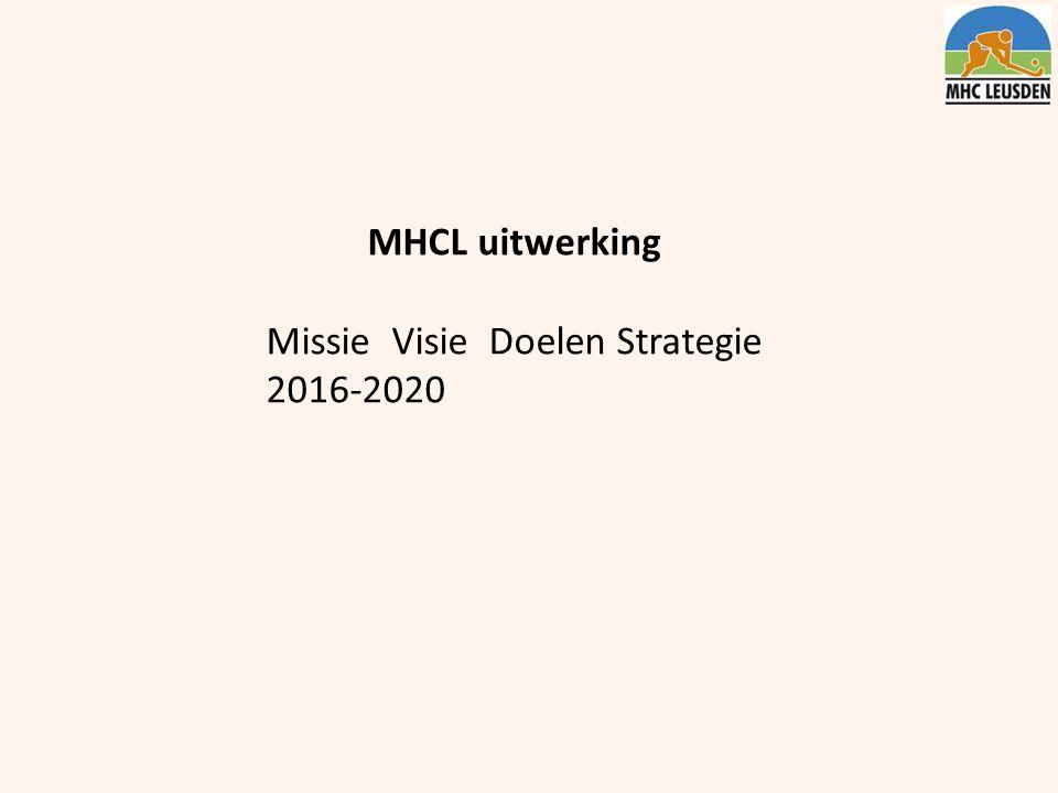 Missie MHC Leusden is een familie club met sportieve ambities.