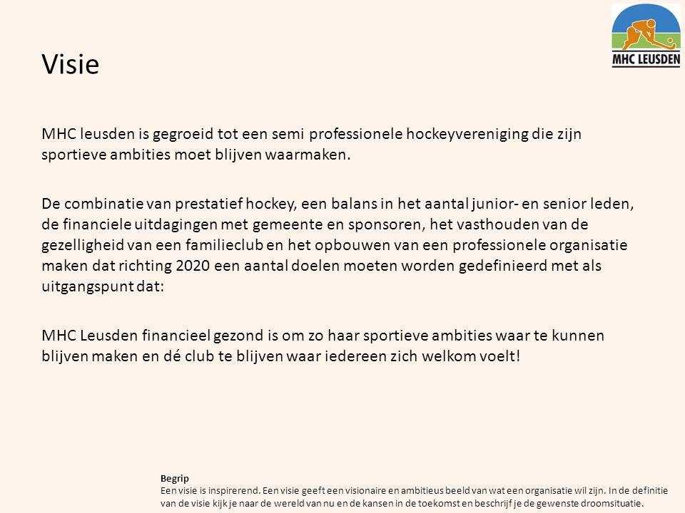 Doelen 2016-2020 Financieel100.000 euro omzet vanuit sponsoring Y lagere kosten (te bepalen penningmeester) Z winst onder aan de streep (te bepalen penningmeester) SportiefHeren/Dames1 spelen eerste klasse Alle lijn teams top klasse Organisatie350 vrijwilligers om leden groei te kunnen behappen Professionele (moet SMART worden gemaakt) organisatie om 350 vrijwilligers aan te kunnen sturen DoelgroepenGoede balans junior/senior leden in 2020 1.400 leden in 2020 Begrip De doelen die je wilt bereiken worden afgeleid van je missie en visie.