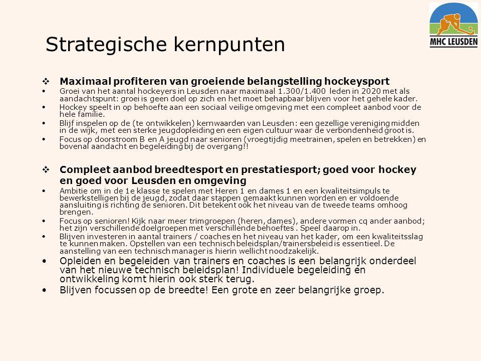 Strategische kernpunten  Maximaal profiteren van groeiende belangstelling hockeysport Groei van het aantal hockeyers in Leusden naar maximaal 1.300/1