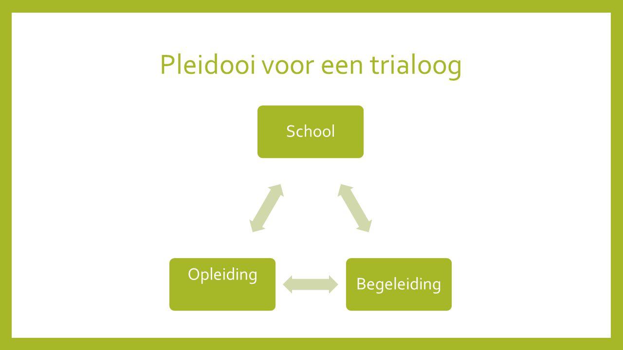 Pleidooi voor een trialoog SchoolBegeleiding Opleiding