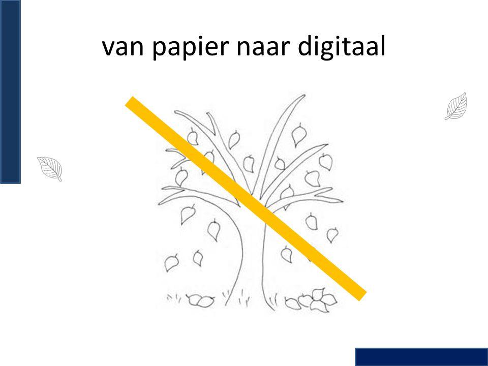 van papier naar digitaal