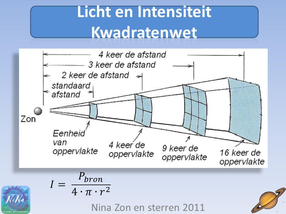 Toenemende golflengte Overgang 3→24→25→26→27→28→29→2→2 NaamH-αH-βH-γH-δH-εH-ζH-η Golflengte (nm) 656.3486.1434.1410.2397.0388.9383.5364.6 KleurRoodCyaanBlauwViolet(UV)