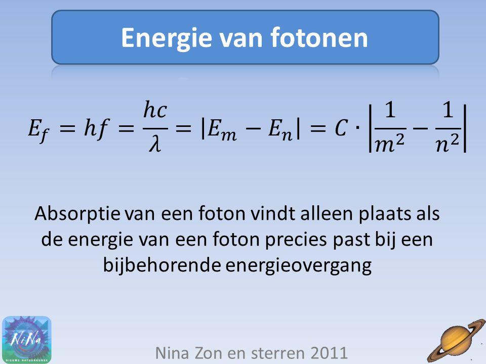 Nina Zon en sterren 2011 Absorptie van een foton vindt alleen plaats als de energie van een foton precies past bij een bijbehorende energieovergang