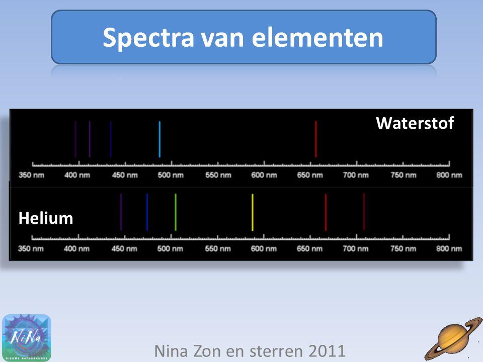 Waterstof Helium Nina Zon en sterren 2011