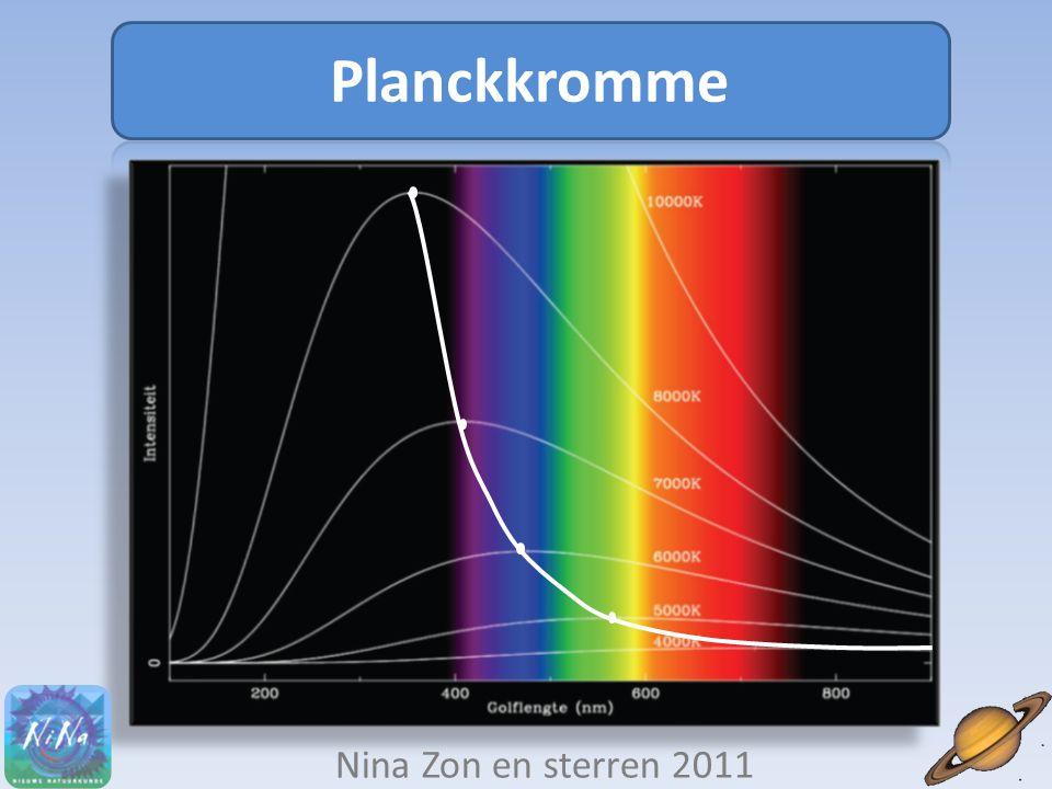 A λ λ = v ∙ T met f = 1 / T → c = λ ∙ f λ de golflengte in meter c de lichtsnelheid: 2,998∙10 8 m/s f de frequentie in Hz Nina Zon en sterren 2011