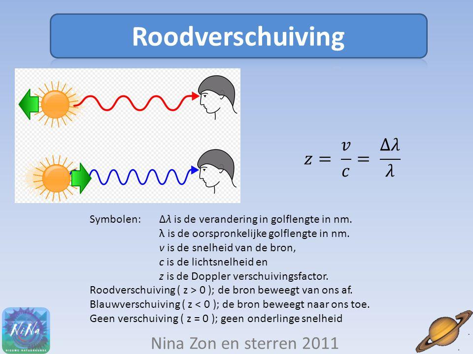 Symbolen:∆λ is de verandering in golflengte in nm.