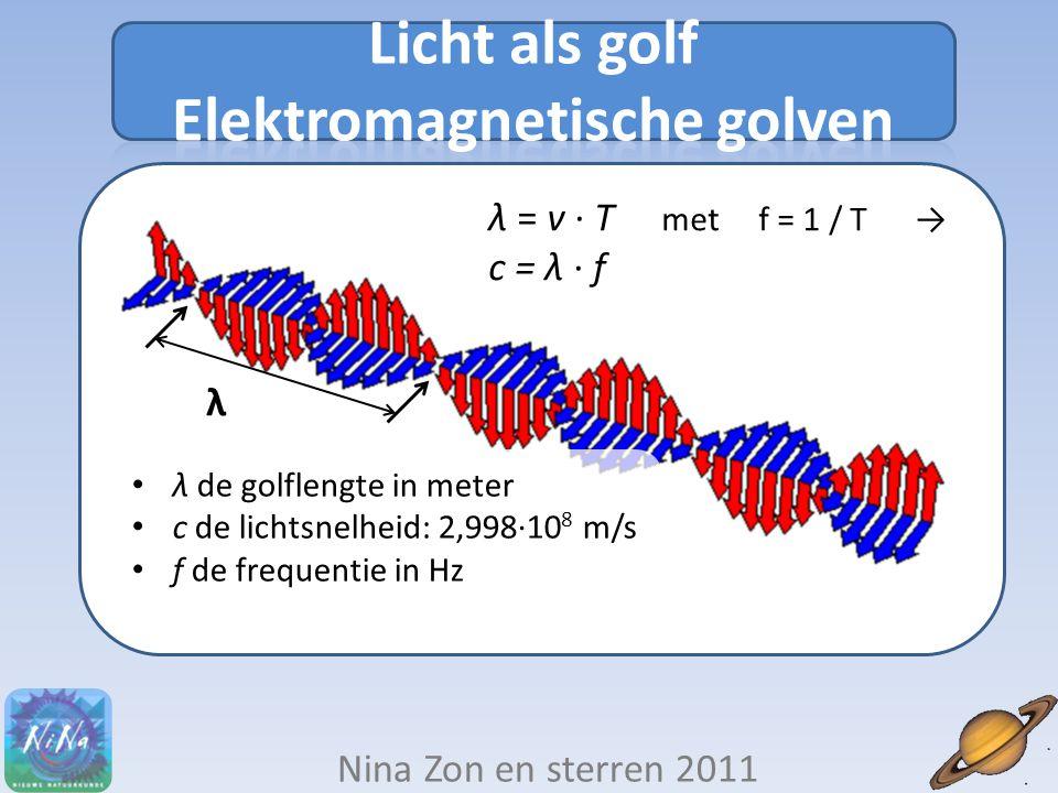 Kosmologie Diameter melkweg; 10 21 m = 100.000ly